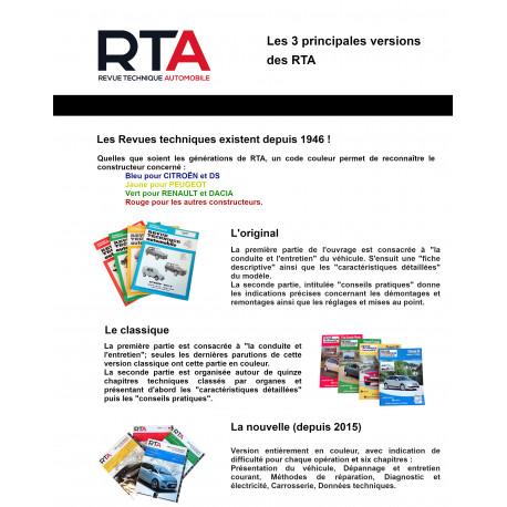 Historique RTA