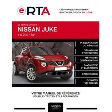 E-RTA Nissan Juke HAYON 5 portes de 09/2010 à 03/2015