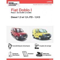 e-RTA Fiat Doblo I Diesel (03-2001 à 12-2005)