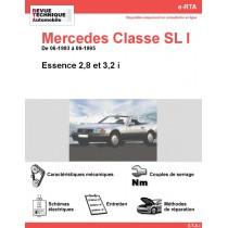 e-RTA Mercedes Classe SL I (129) Essence (De 06-1993 à 09-1995)