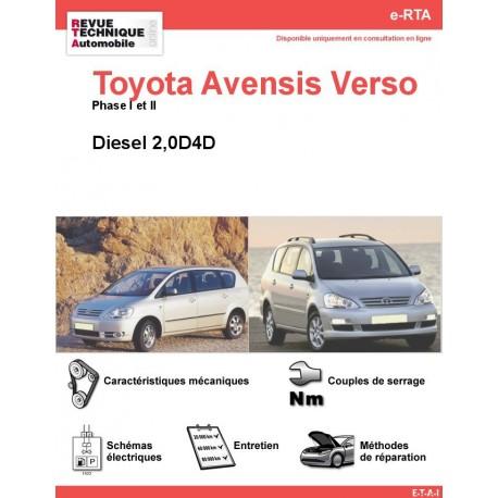 e-RTA Toyota Avensis Verso Diesel
