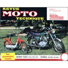 RMT PDF HONDA CB 250/350