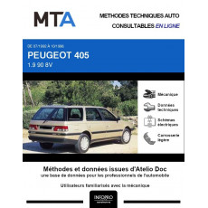 MTA Peugeot 405 BREAK 5 portes de 07/1992 à 10/1996